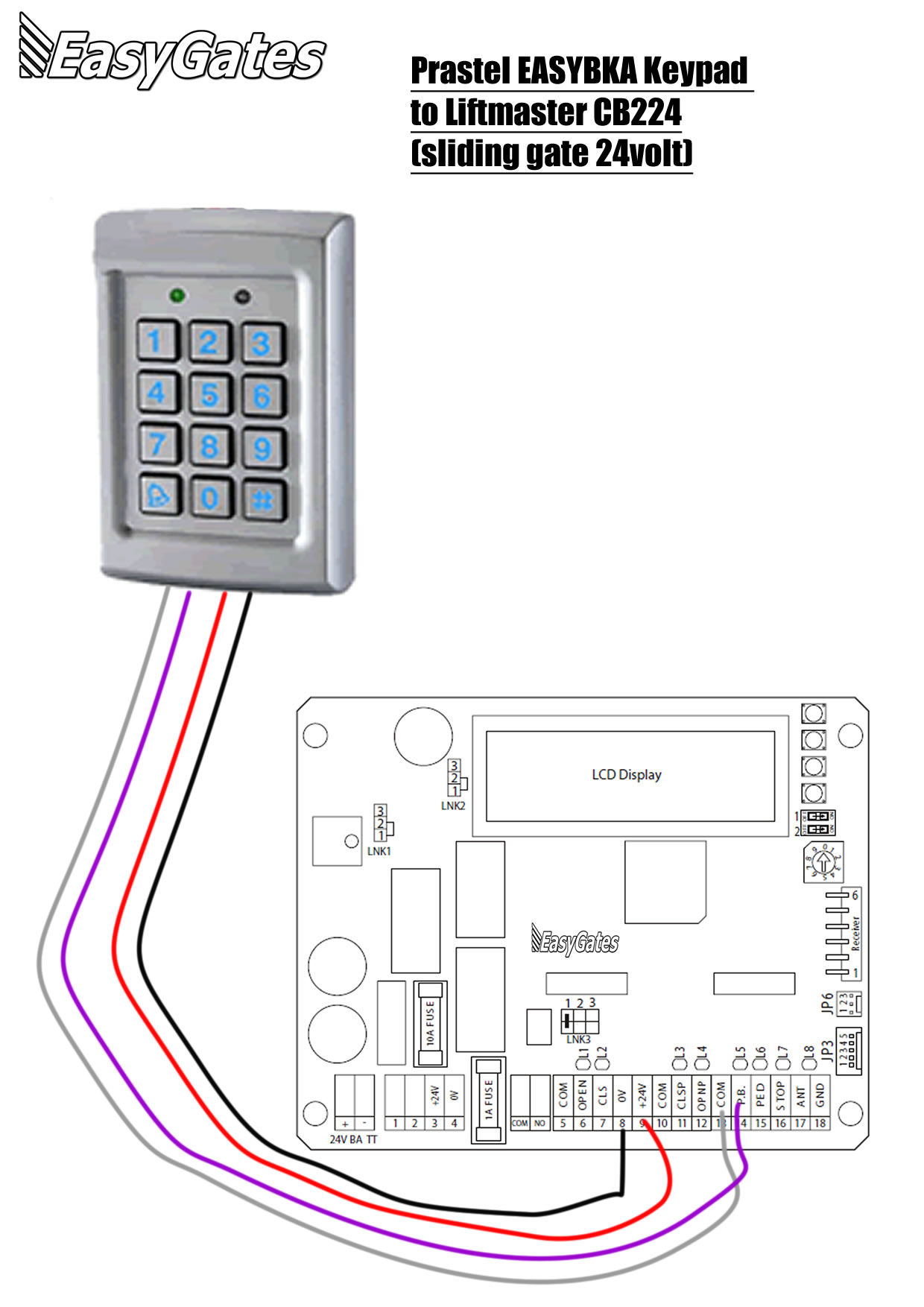 How to    wire    EASYKA    keypad    to CB224 control